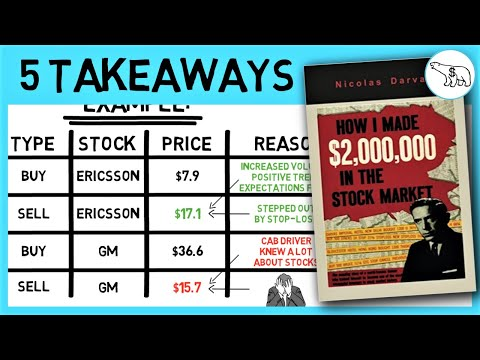 HOW I MADE 2 MILLION IN THE STOCK MARKET SUMMARY | NICOLAS DARVAS