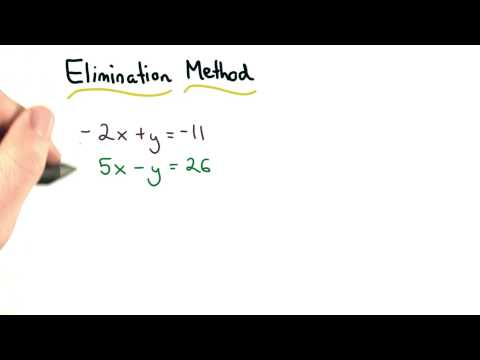 Elimination Method - Visualizing Algebra