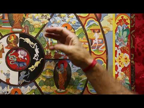 The wheel of Life (Thanka Painting)