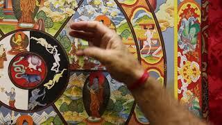 The wheel of Life (Thanka Painting)