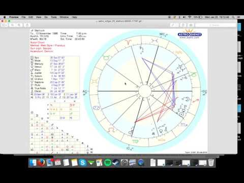 How To Read Your Birth Chart (BASICS) - YouTube