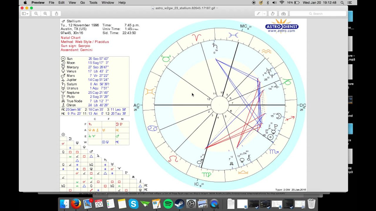 How To Read Your Birth Chart Basics Youtube