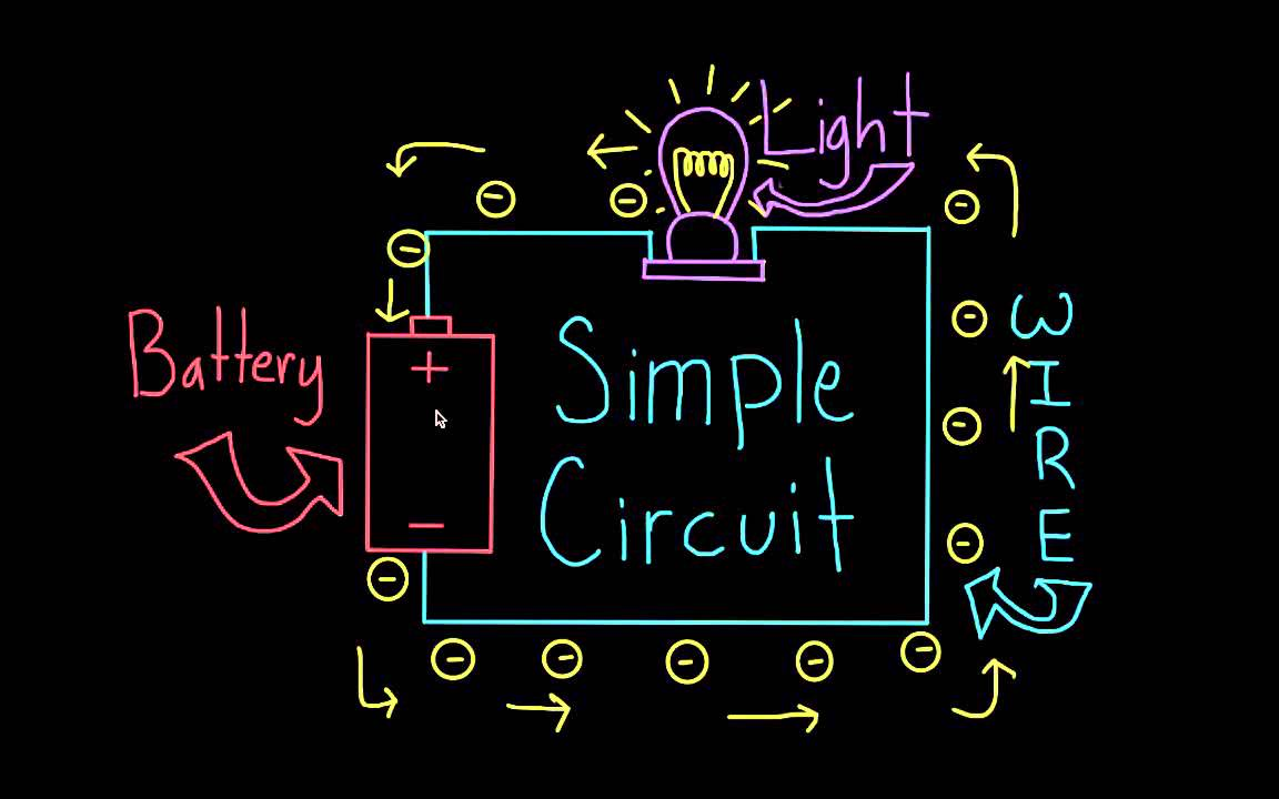Introduction To Simple Circuits Youtube Circuit The Image Shows A Electrical Has