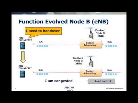 LTE Network Architecture