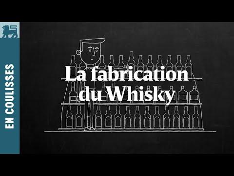 L'intelligence artificielle de Microsoft crée du whisky grâce aux données