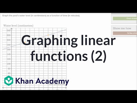 Graphing Linear Functions Example 2 | Algebra I | Khan Academy