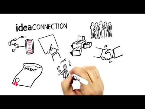 Collaborative Open Innovation Transforming Corporate R & D