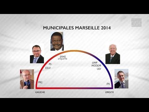 Les 5 candidats à la mairie de Marseille - Municipales 2014