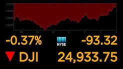 LIVE: The Dow plunges 700 points as market rout continues for second day.