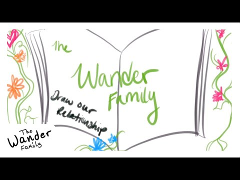 DRAW OUR RELATIONSHIP!! AMAZING Wander Family Draw My Life!