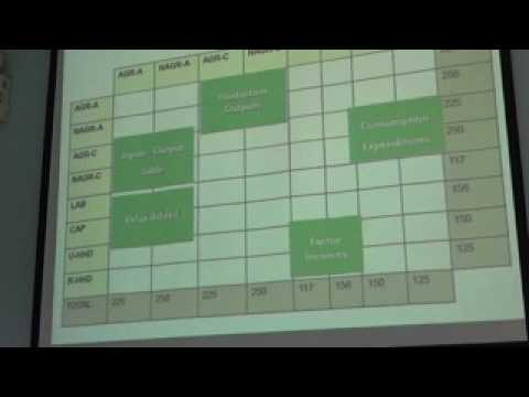 CGE Modeling for Planning and Policy Analysis day1 part1