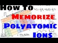 How to Memorize and Name Polyatomic Ions