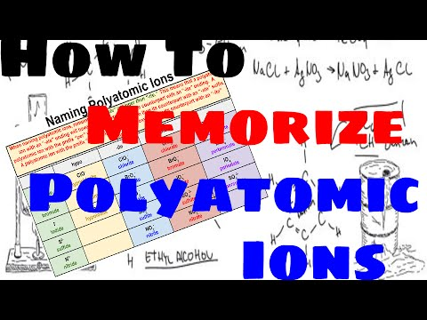How to Memorize and Name Polyatomic Ions - YouTube - poly atomic ions chart