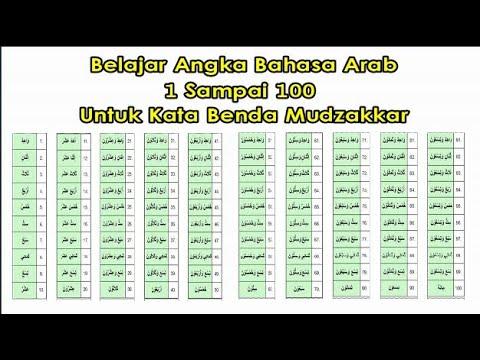 Belajar Angka Bahasa Arab 1 Sampai 100 Untuk Kata Benda Mudzakkar Youtube