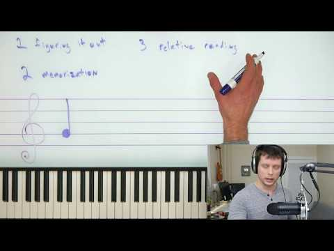 Using Relative Reading to Read Sheet Music [3/?]