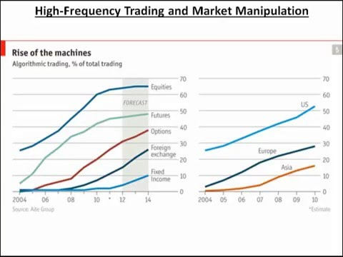High Frequency Trading - Liquidity or Market Manipulation (Steal from the poor to give to the rich?)