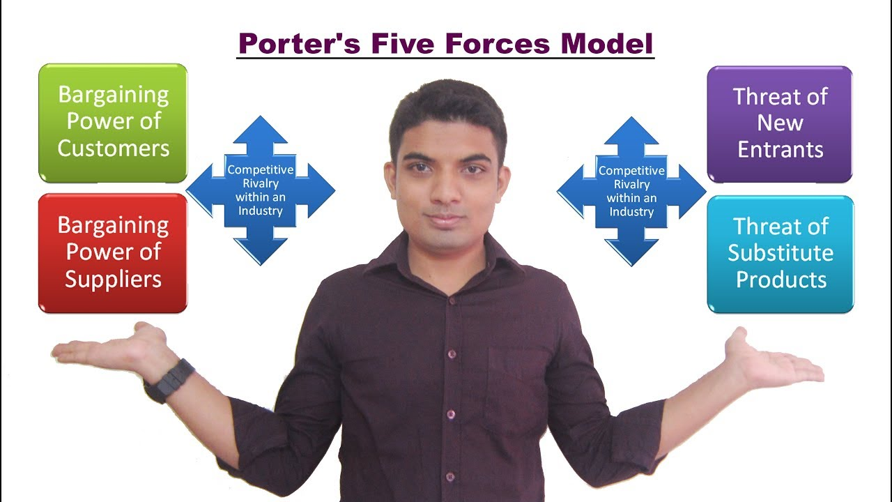 porter s 5 forces lenovo Porter's 5 forces is a model that identifies and analyzes the competitive forces that shape every industry, and helps determine an industry's weaknesses and strengths.