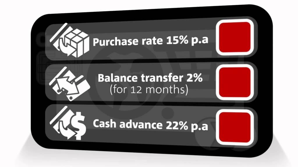 Bad credit cash advances loans image 7