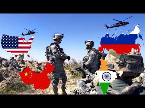 U.S. Defense Fund Equivalent military budget 7 Countries