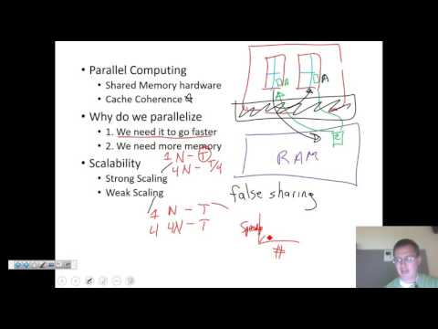 8 Introduction to Shared Memory Parallel Computing And OpenMP