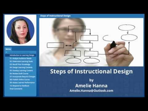 Steps of  e-Learning Instructional Design