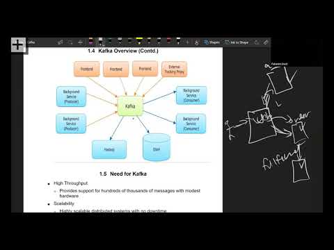 Programming Webinars | WebAgeSolutions com