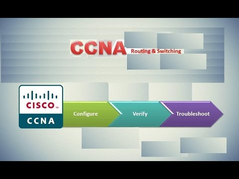 CCNA 200-125 | Routing & Switching | Configure & verify initial switch configurations - urdu
