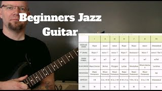 Jazz Guitar Basics - Beginners…