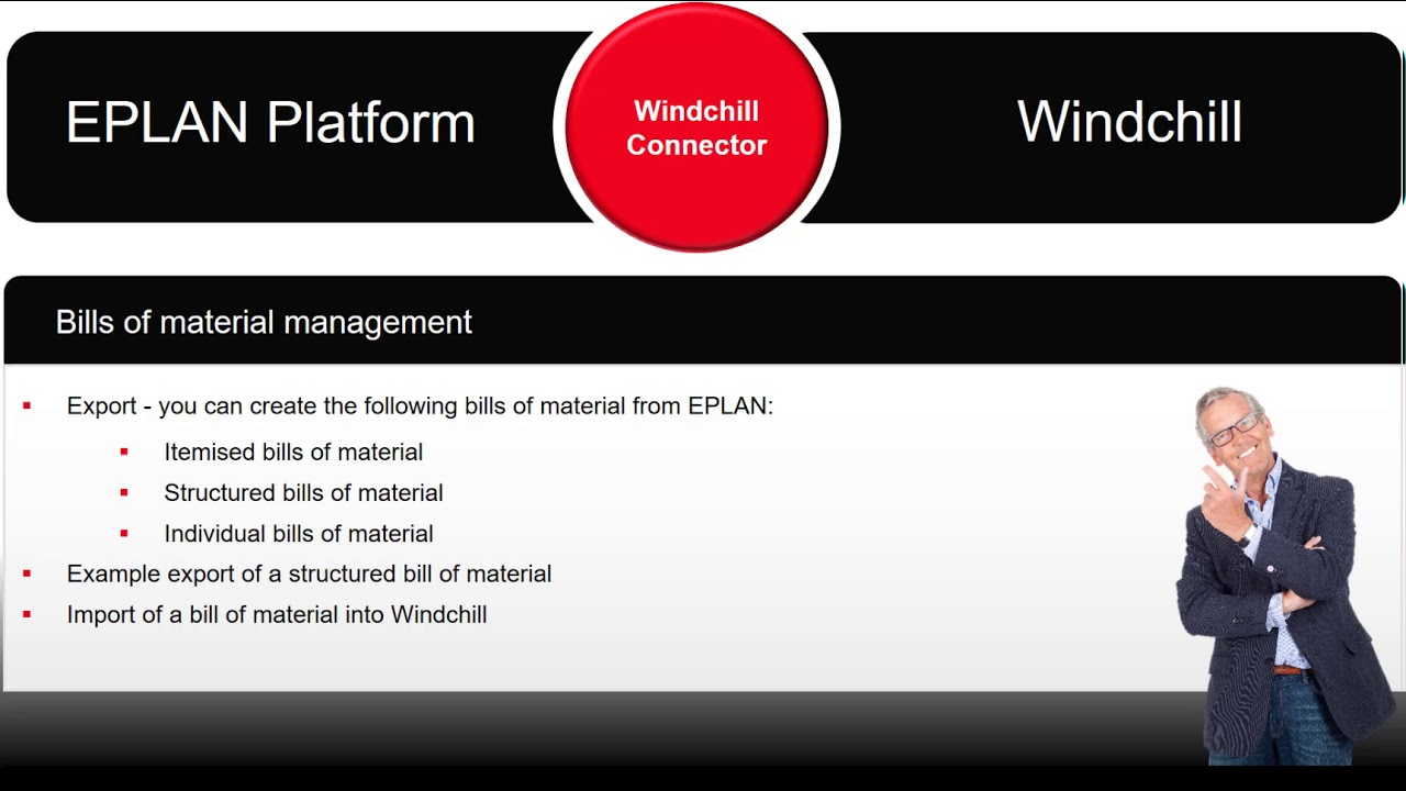 EPLAN PTC Windchill Integration: Highly integrated