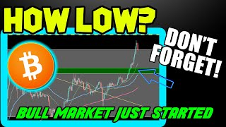 BITCOIN PRICE FALLS MORE! ZOOM OUT ON BTC CHARTS!