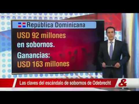 Odebrecht envolvida em corrupção de vários países