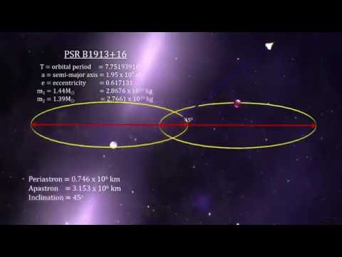 Classroom Aid - Hulse-Taylor Pulsar PSR B1913+16