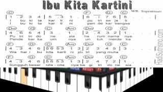 virtual piano lagu ibu kita kartini dengan not angka