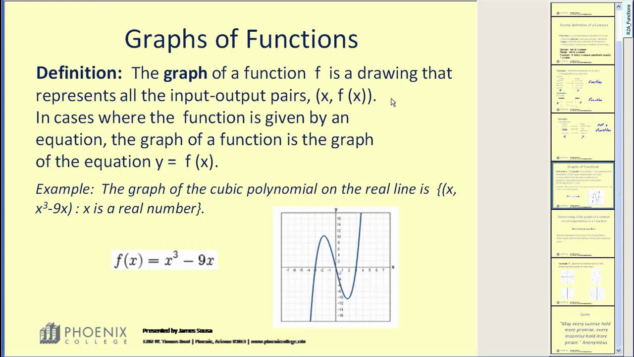 Determine whether a relation represents a function | College
