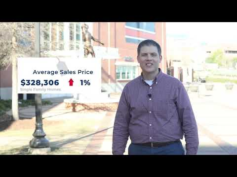 Market Minute #14- Auburn-Opelika Real Estate Stats - 2019 Year End Review