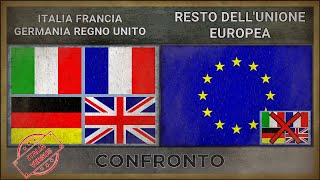 ITALIA, FRANCIA, GERMANIA, REGNO UNITO vs RESTO DELL