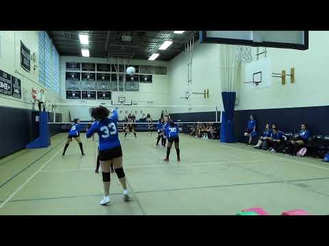 Brooklyn Friends School Girls JVVB v Garden 2019