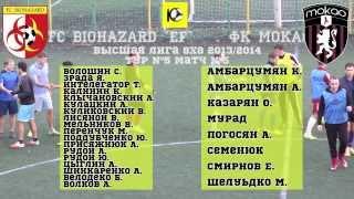 Лучшие моменты матча FC Biohazard Elite Force -- ФК МОКАО