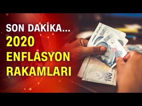 2020 enflasyon rakamları açıklandı!