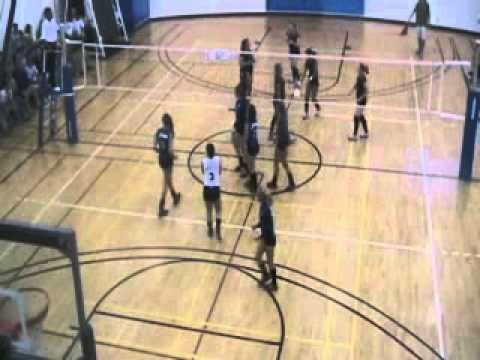Sandhills Community College Volleyball