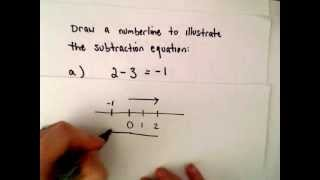 Subtracting / Subtraction Of Integers