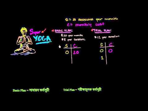Variables and equations word problem: Putting them to work for Super Yoga Bangla