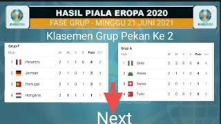 Download Hasil Piala Eropa Tadi Malam - Klasemen Sementara UEFA EURO 2021