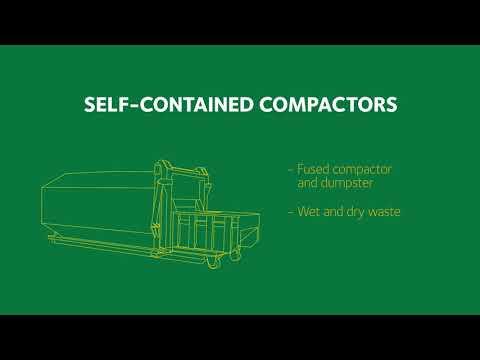 Trash Compactors Overview