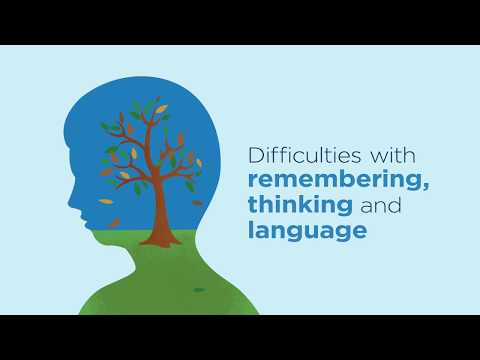 What's the difference between Alzheimer's and dementia? Mp3