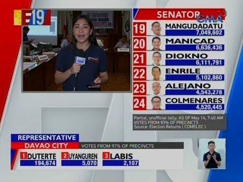 #Eleksyon2019: Matthew Marcos Manotoc, bagong governor ng Ilocos Norte