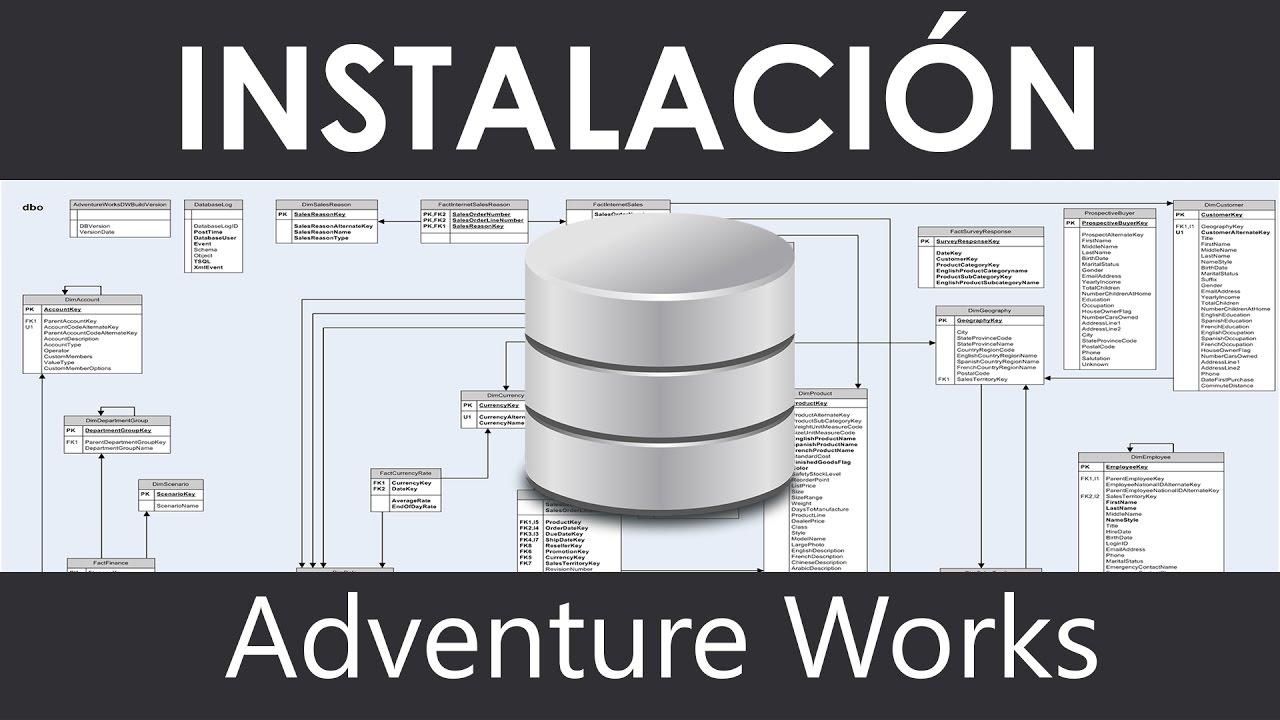 Descargar e Instalar Adventure Works 2014 Sample Database SQL ...