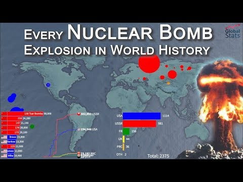 Every Nuclear Bomb Explosion in World History