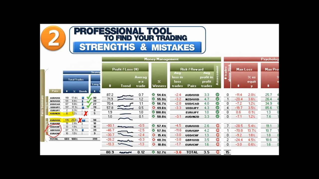 Excel winning rate forex risk management