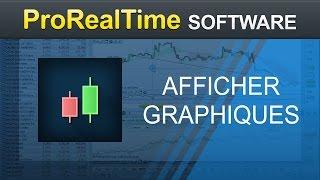 Ouvrir un graphique et modifier l'instrument affiché - ProRealTime